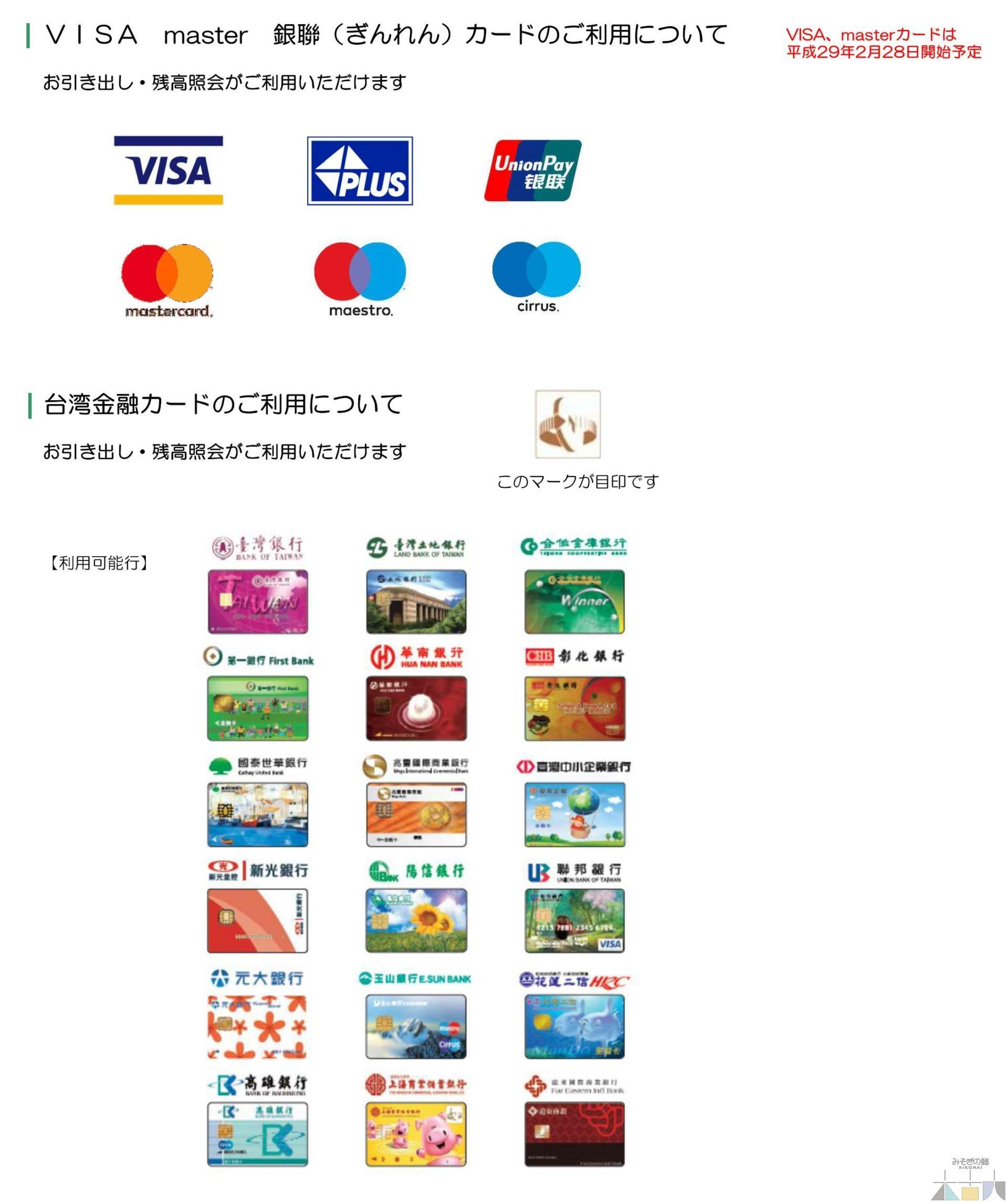 コード 金融 北海道 銀行 機関