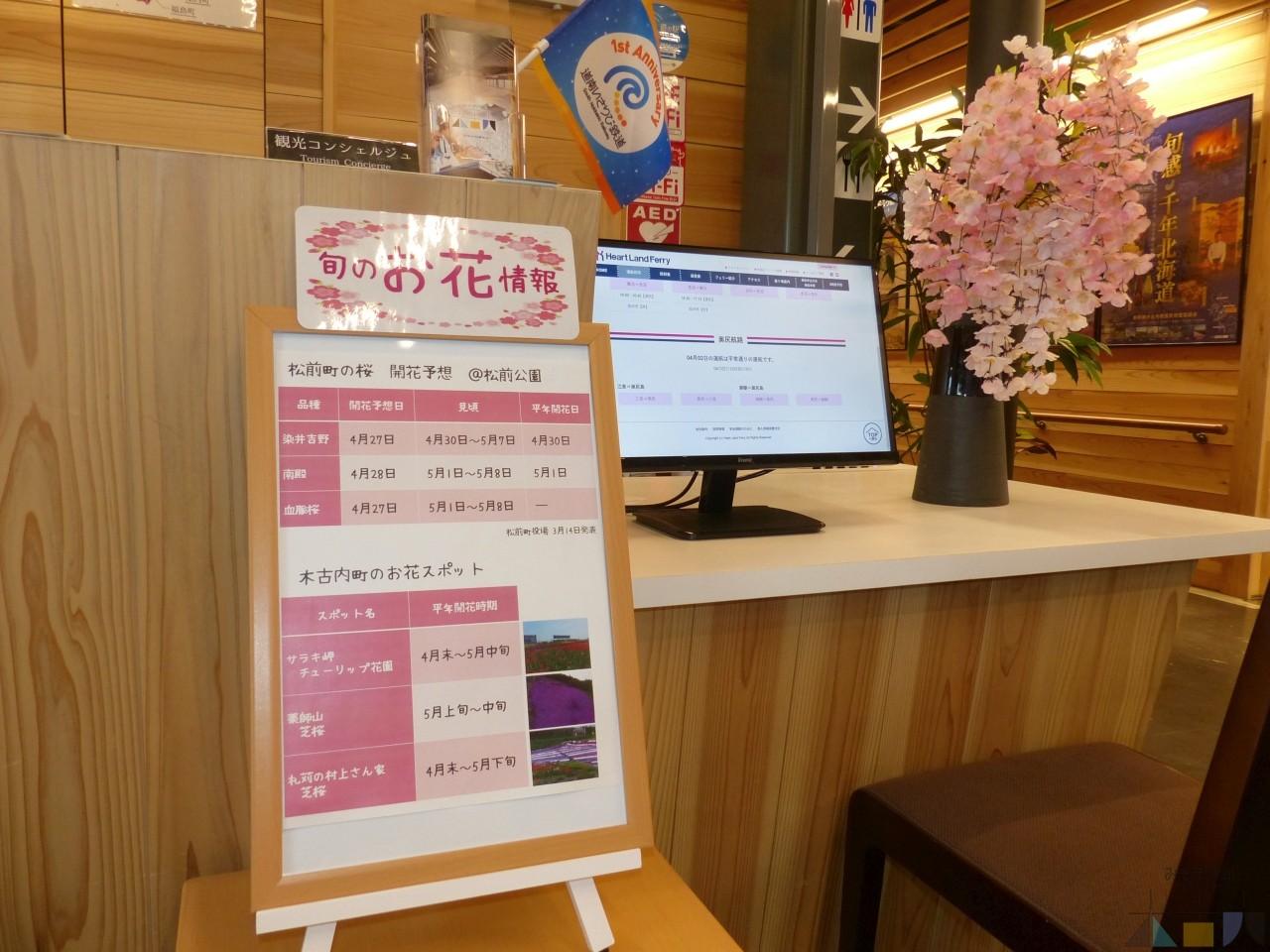 北海道じゃらん『道の駅満足度ランキング2017』 課題を早速改善!